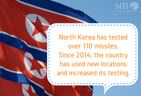 North Korea and Iran Missile Testing Database