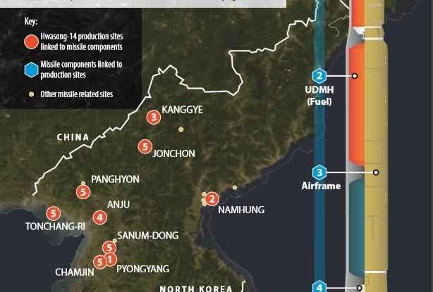North Korea Infographic